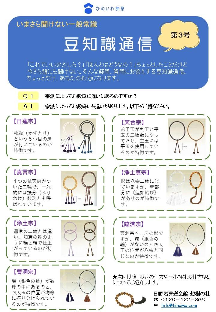 豆知識通信 第3号!!